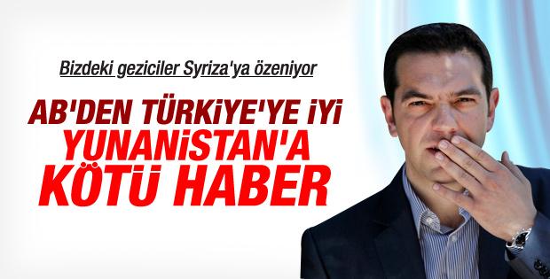 AB Komisyonu Türkiye'nin büyüme tahminini yükseltti