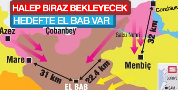 ÖSO El-Bab'a doğru ilerliyor