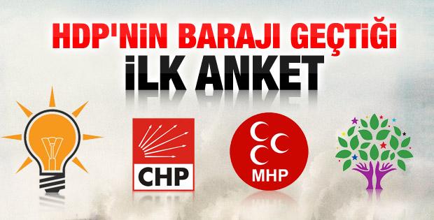 ORC'nin genel seçim anketinde HDP barajı geçti