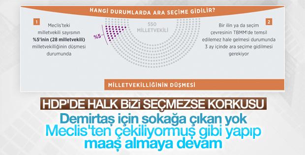 HDP gelişmeleri ara seçim tartışması başlattı