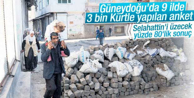 Kürtlerin yüzde 78'i özerklik istemiyor