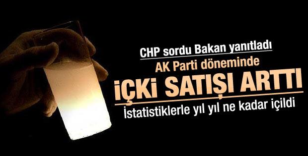 AK Parti döneminde içki satışı arttı