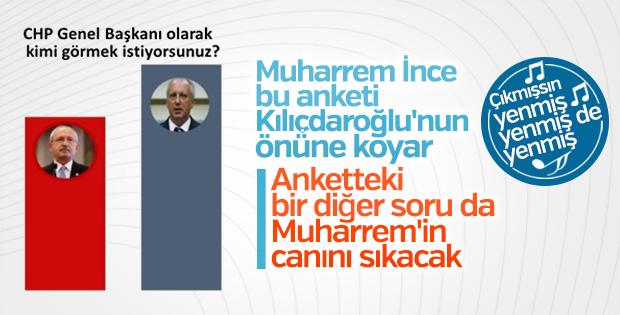 CHP'li seçmenin genel başkan tercihi: Muharrem İnce