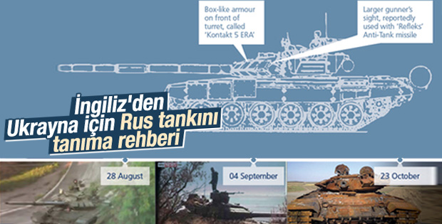 İngilizlerden Rus tanklarını tanıma kılavuzu