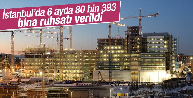 İstanbul'da 6 ayda 80 bin 393 bina ruhsatı verildi