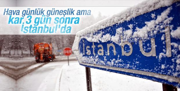 Düzce'de kar yağışı başladı