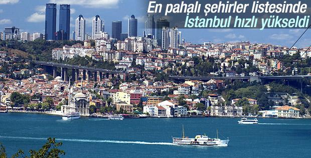 En pahalı şehir sıralamasında İstanbul hızlı yükseldi