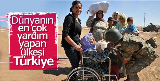 Dünyanın en çok insani yardım yapan ülkesi Türkiye