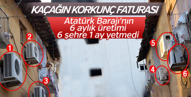 Atatürk Barajı'nın ürettiği elektrik 6 şehre 1 ay yetmedi