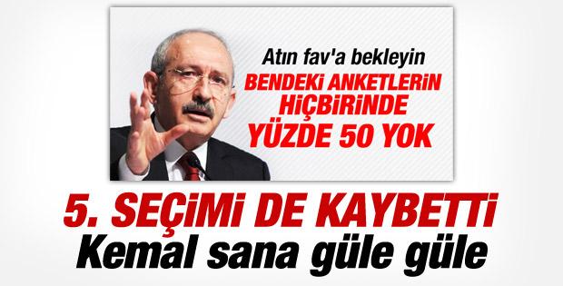 Kemal Kılıçdaroğlu 5. seçimini kaybetti