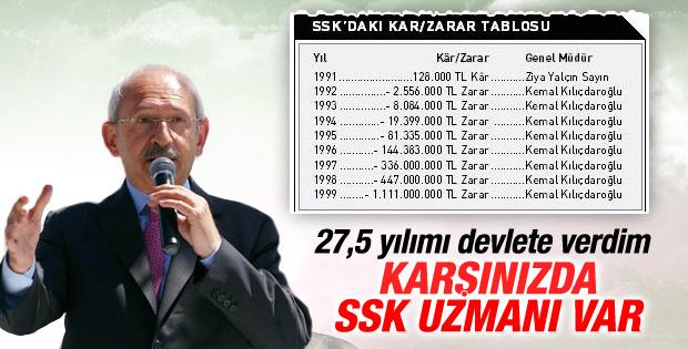 Kemal Kılıçdaroğlu'nun Manisa mitingi konuşması