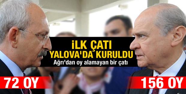 Yalova'da MHP CHP'ye çalıştı