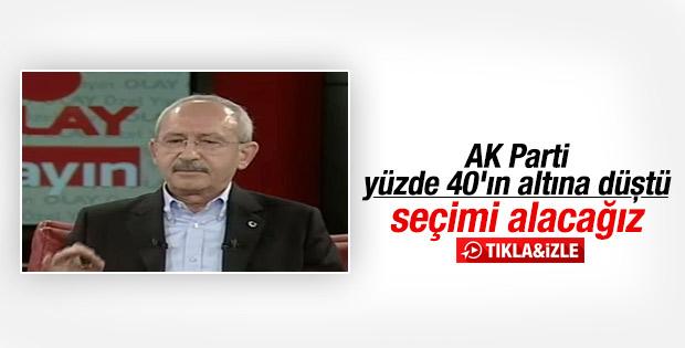 Kemal Kılıçdaroğlu seçim gündemini değerlendirdi