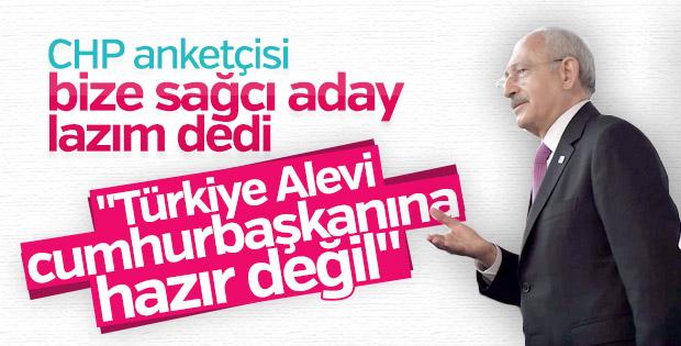 SONAR Başkanına göre Kılıçdaroğlu kaybeder