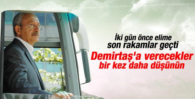 Kılıçdaroğlu'ndan Demirtaş'ın seçmenlerine çağrı