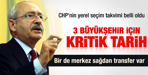 CHP 3 büyükşehir adaylarını Eylül'de açıklayacak