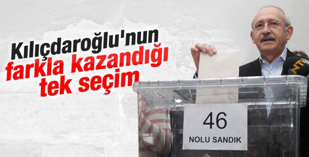 CHP'de ön seçim sonuçları