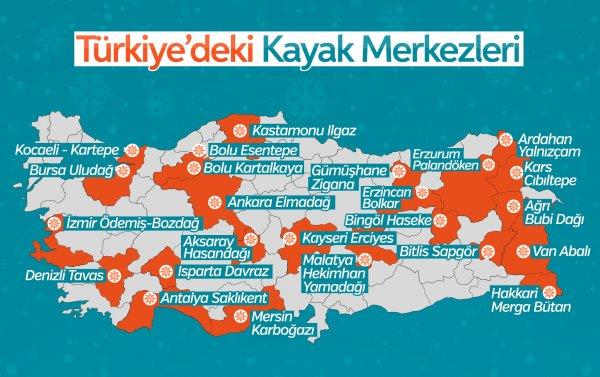 Türkiye'deki kayak merkezleri listesi