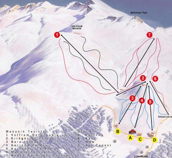 Turkiye Deki Kayak Merkezleri Listesi