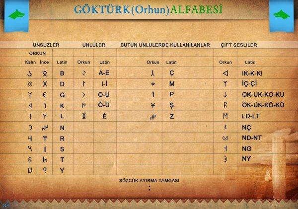 Türkçenin zengin tarihinden notlar