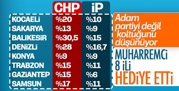 Kılıçdaroğlu'nun İyi Parti'ye bıraktığı illerde delege detayı
