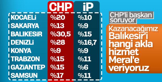 Balıkesir'i İyi Parti'ye veren Kılıçdaroğlu tepki aldı