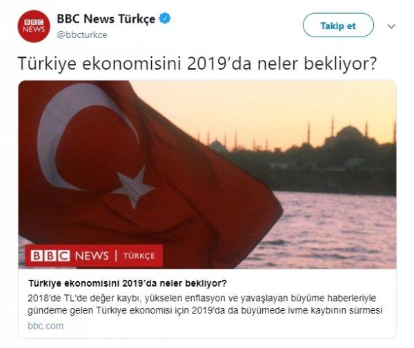 Avrupa basınının, Türkiye ekonomisi kara propagandası
