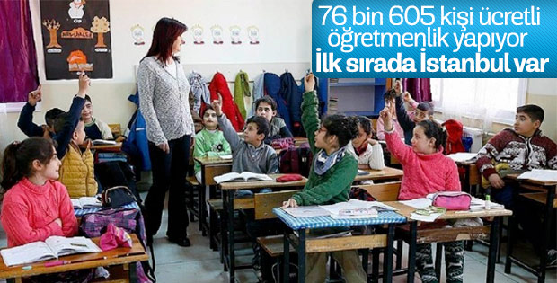 Türkiye'de 76 bin 605 ücretli öğretmen var