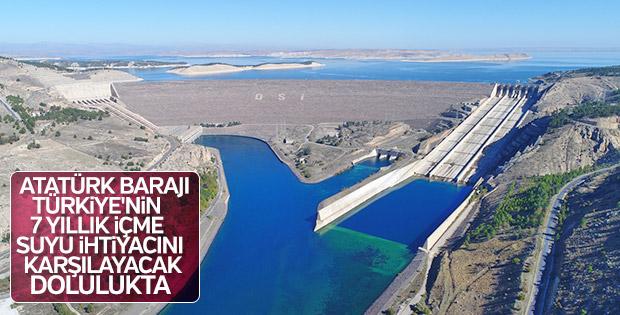Atatürk Barajı kapasitesine erkenden ulaştı