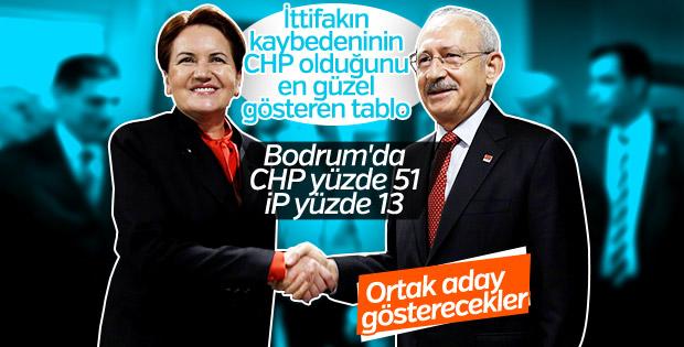 CHP ile İyi Parti ittifak görüşmelerinde son durum