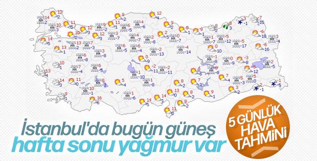 Türkiye'de sıcaklıklar artıyor