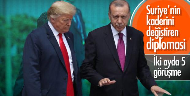 Ankara - Washington hattında yoğun diplomasi trafiği