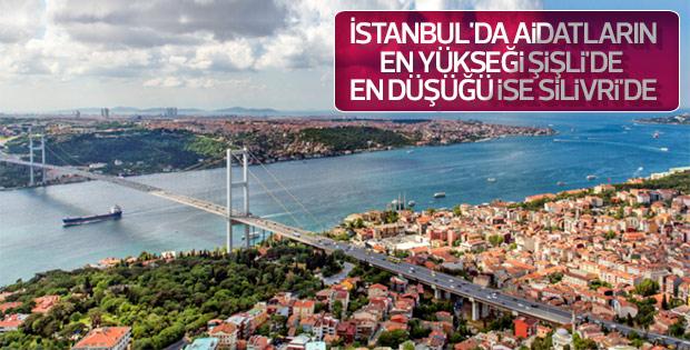 İstanbul'da konut aidatları 2 bin liraya kadar çıkıyor
