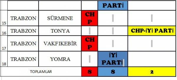 Akşener ve Kılıçdaroğlu'ndan ortak ittifak açıklaması