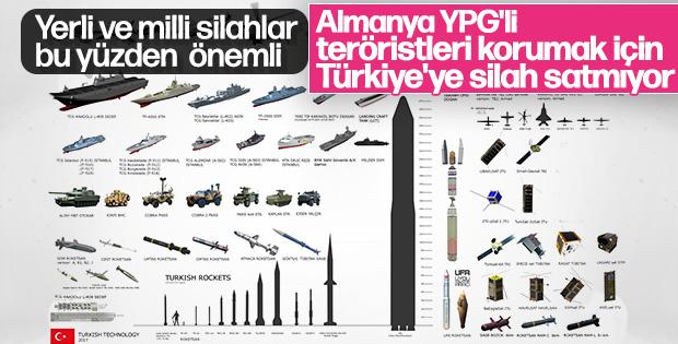 Almanya'nın terör örgütü YPG hassasiyeti