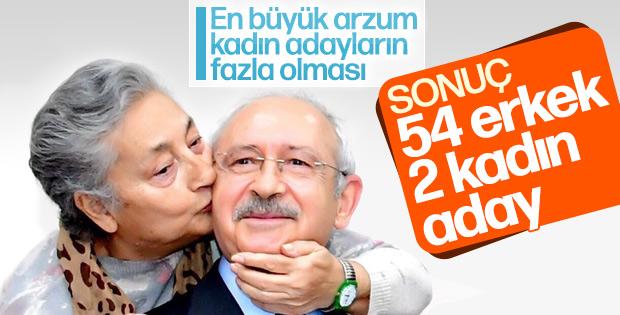 CHP'nın adayları arasında kadın sayısının azlığı