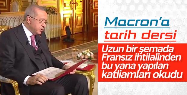 Erdoğan, Fransa'nın soykırım tarihini şemayla anlattı