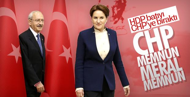 HDP 7 ilde aday göstermedi