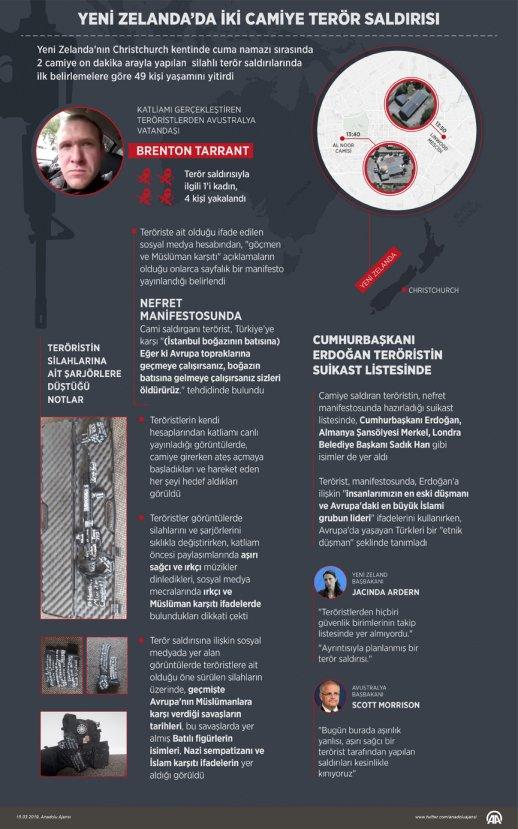 Teröristin silahındaki ifadeler ve semboller