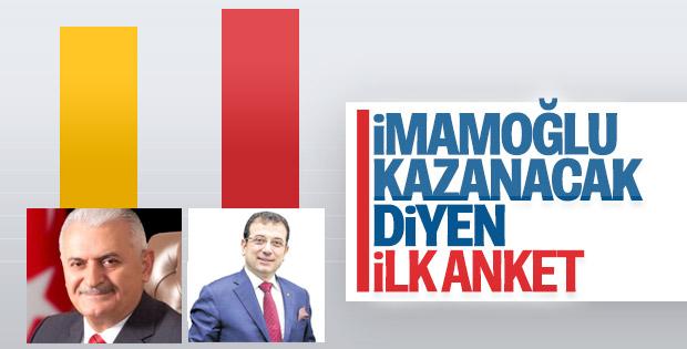 Ada Araştırma'nın İstanbul anketi
