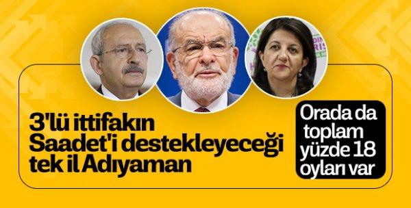Adıyaman'da HDP'nin etkinliği boş kaldı