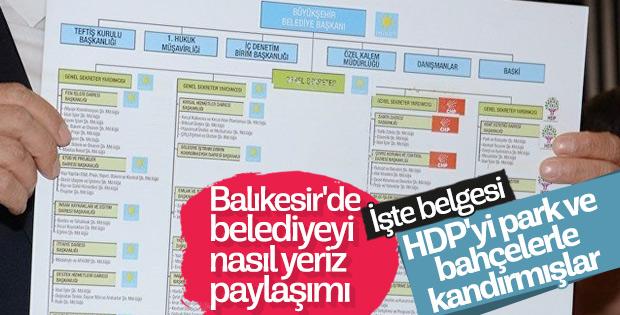 Balıkesir'de belediye paylaşımı şimdiden yapıldı