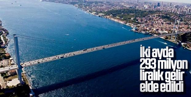 İstanbul'daki köprü ve otoyol gelirleri