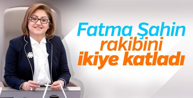 Gaziantep'te Fatma Şahin'den büyük fark