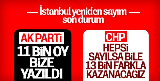 İtirazların ardından düzeltilen oyların sayısı açıklandı