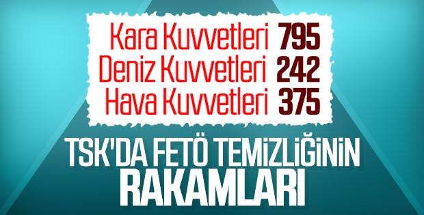 TSK'da FETÖ'cüler tek tek ihraç ediliyor