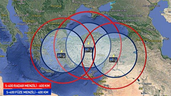 S-400'ün füze menzili 400 km