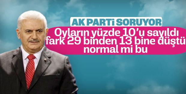 AK Parti oy farkının kapandığına dikkat çekiyor