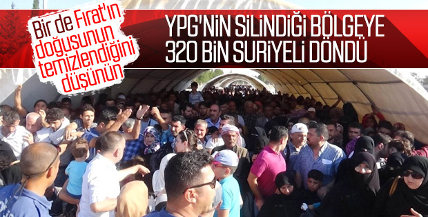 Ülkesine dönen Suriyeli sayısı