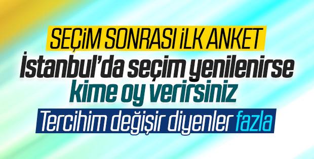 İstanbul'da 'seçim yenilenirse kime oy verirsiniz' anketi